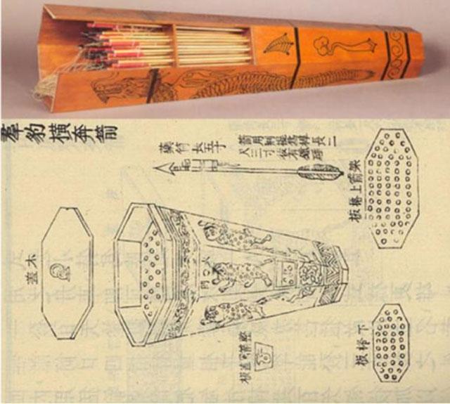 Senjata Kuno Unik, Jika diminta membayangkan seperti apa